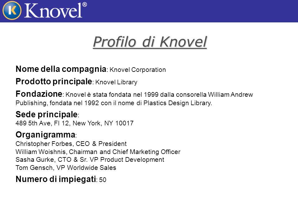 Nome della compagnia : Knovel Corporation Prodotto principale : Knovel Library Fondazione : Knovel è stata fondata nel 1999 dalla consorella William Andrew Publishing, fondata nel 1992 con il nome di Plastics Design Library.