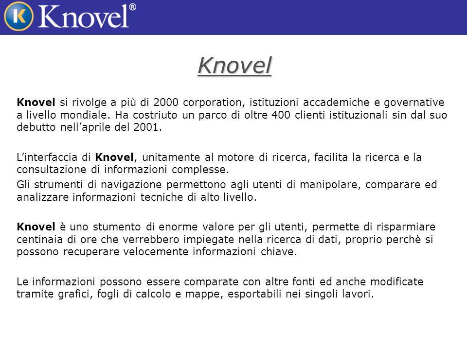 Finalità: I dati di Knovel, ricchi di informazioni tecniche, sono utilizzati quotidianamente da scienziati, ingegneri e ricercatori.