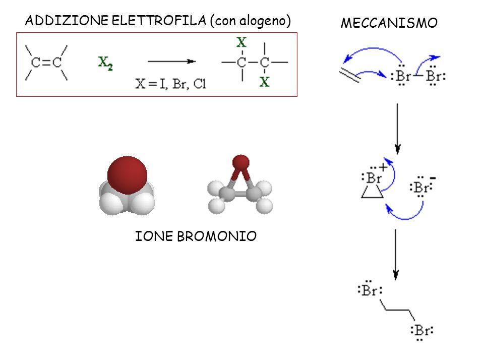 MECCANISMO IONE BROMONIO ADDIZIONE ELETTROFILA (con alogeno)