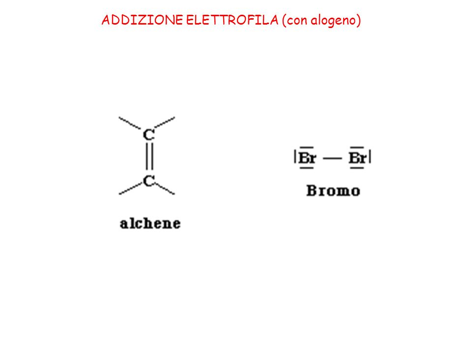 IDRATAZIONE AL DOPPIO LEGAME (catalisi acida) N.B.