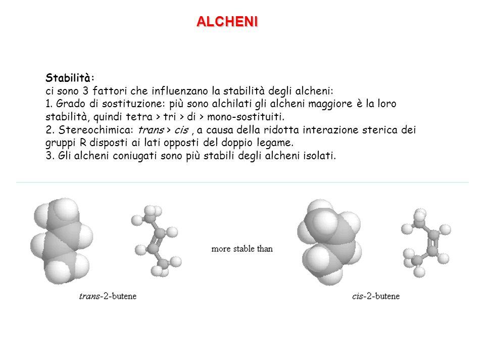 Reattività un legame è una regione ad alta densità (rosso) di elettroni, quindi gli alcheni si comportano da nucleofili gli alcheni danno reazioni di addizione che convertono il legame in due nuovi legami.