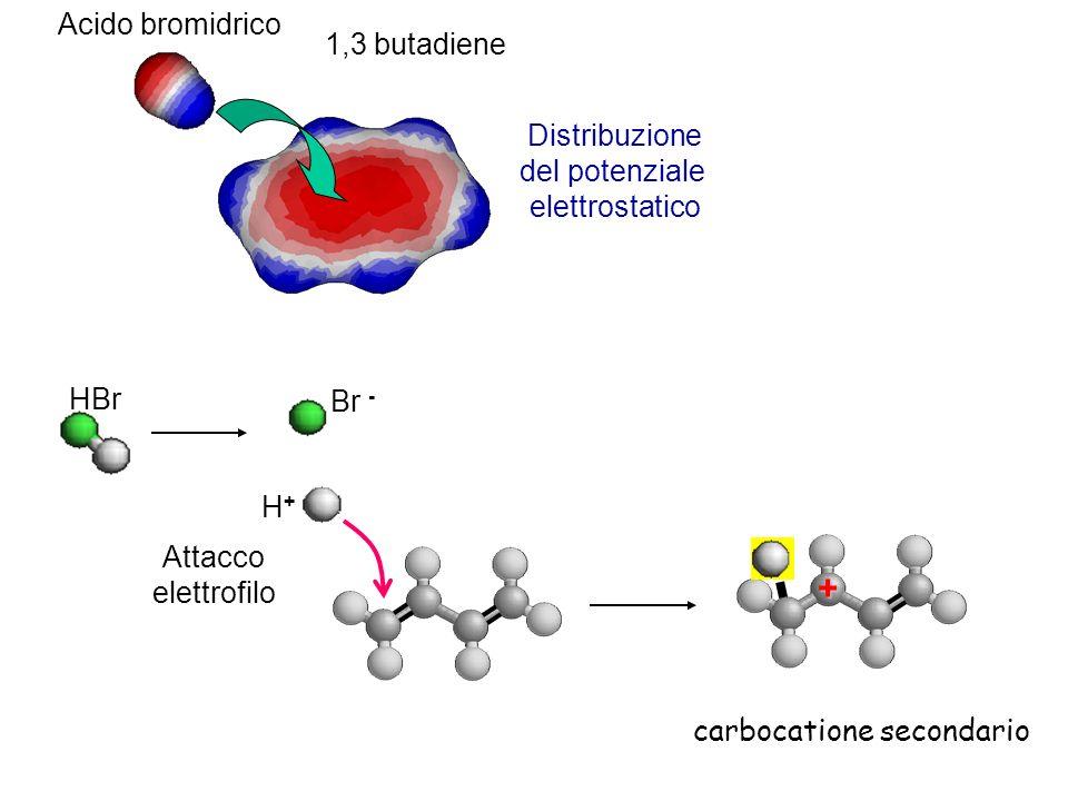 + + + carbocatione allilico Br- Equilibrio di risonanza: spostamento di un doppietto di elettroni dalla posizione 1-2 a quella 2-3, spostamento della carica positiva dal C3 al C1.