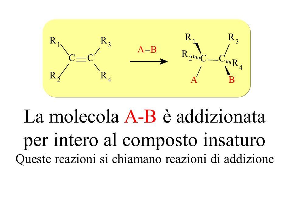 H H H xy H H H H H+H+ H H H H H Cl - + xy H H Cl ADDIZIONE ELETTROFILA (con acidi alogenidrici) Fasi principali del meccanismo di reazione Generazione della particella elettrofila e attacco al doppietto di e- Formazione di un carbocatione e attacco della particella nucleofila Formazione del prodotto