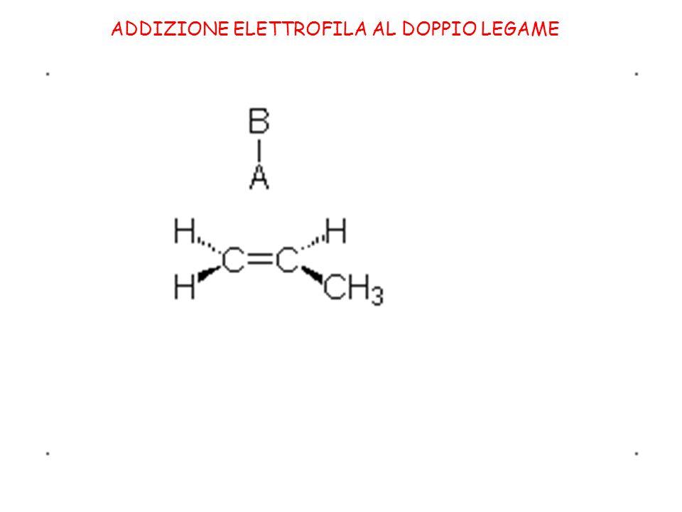 Addizione elettrofila ad un alchene asimmetrico Regola di Markovnikov (empirica): quando un alchene asimmetrico reagisce con un acido alogenidrico per formare un alogenuro alchilico, lidrogeno si addiziona al carbonio dellalchene che è legato al maggior numero di atomi di idrogeno e lalogeno al carbonio che è legato al minor numero di atomi di idrogeno