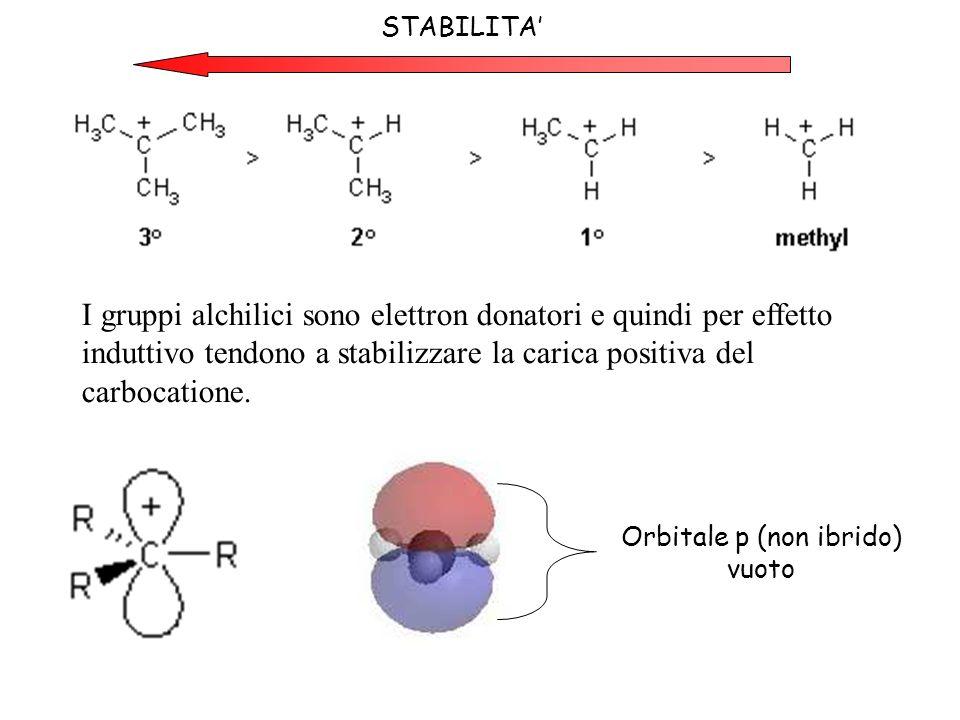 Poiché i carbocationi hanno un ottetto incompleto si comportano da eccellenti elettrofili e reagiscono rapidamente con nucleofili.