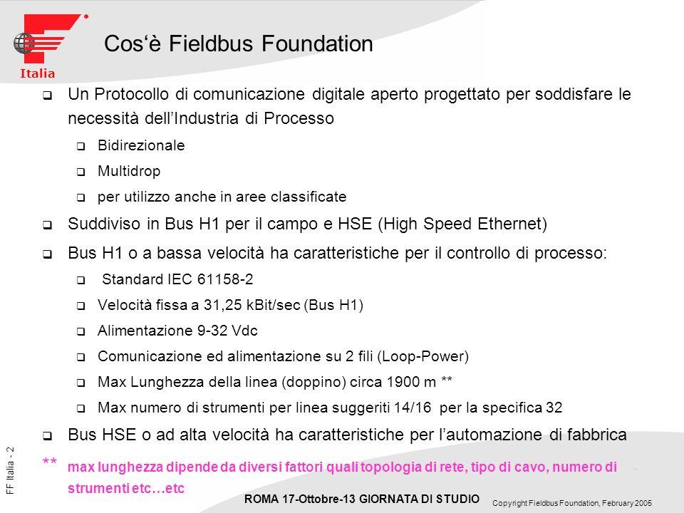 FF Italia - 3 ROMA 17-Ottobre-13 GIORNATA DI STUDIO Copyright Fieldbus Foundation, February 2005 Italia Energia disponibile Topologie di collegamento Funzionalità Configurazione Differenze Principali con la tecnologia 4..20 mA