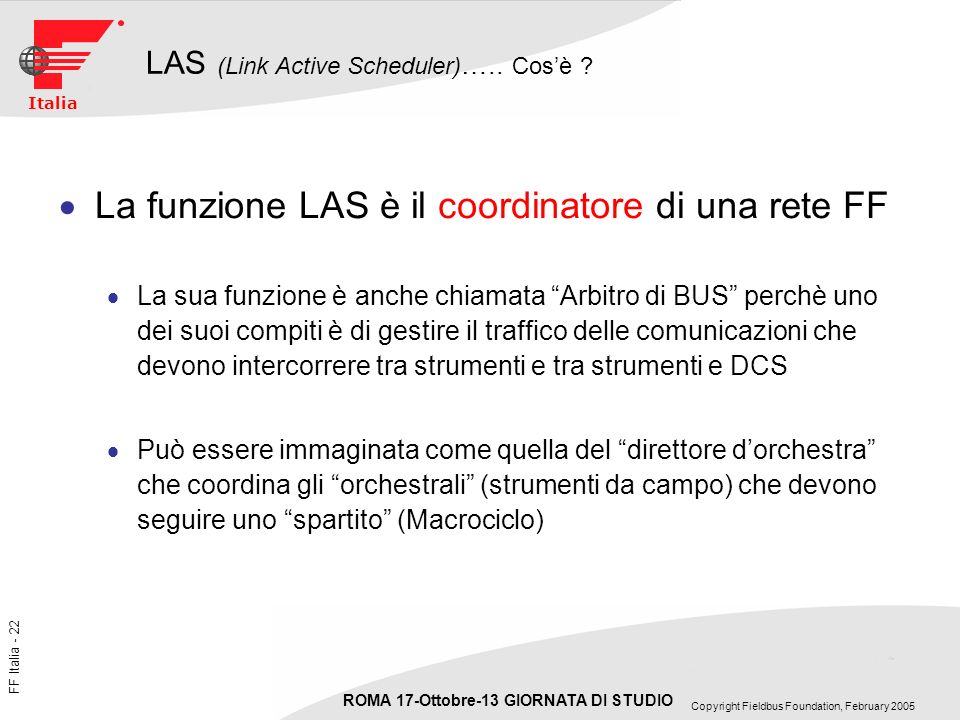 FF Italia - 22 ROMA 17-Ottobre-13 GIORNATA DI STUDIO Copyright Fieldbus Foundation, February 2005 Italia LAS (Link Active Scheduler) …..