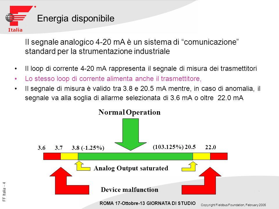 FF Italia - 5 ROMA 17-Ottobre-13 GIORNATA DI STUDIO Copyright Fieldbus Foundation, February 2005 Italia Energia disponibile La condizione più critica è quando lo strumento va in allarme a 3.6 mA perchè lo strumento deve continuare a funzionare con meno di questa corrente.
