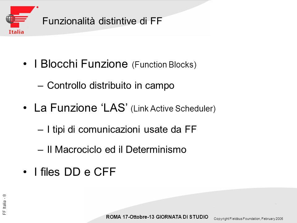 FF Italia - 39 ROMA 17-Ottobre-13 GIORNATA DI STUDIO Copyright Fieldbus Foundation, February 2005 Italia Test comparativi di controllo in campo e tradizionale Control in the Field Provides Superior Reaction to Deterministic Disturbance in the Process