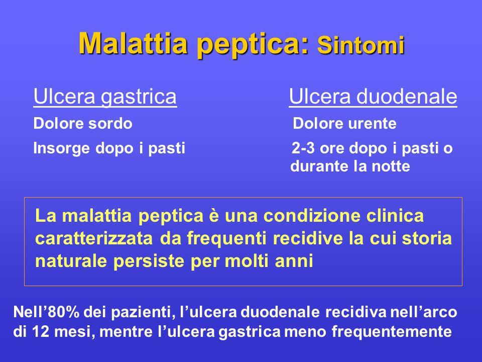 Malattia peptica: Sintomi La malattia peptica è una condizione clinica caratterizzata da frequenti recidive la cui storia naturale persiste per molti