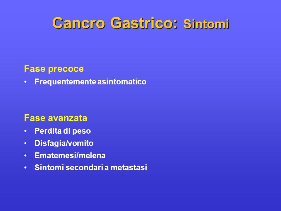 Fase precoce Frequentemente asintomatico Fase avanzata Perdita di peso Disfagia/vomito Ematemesi/melena Sintomi secondari a metastasi Cancro Gastrico: