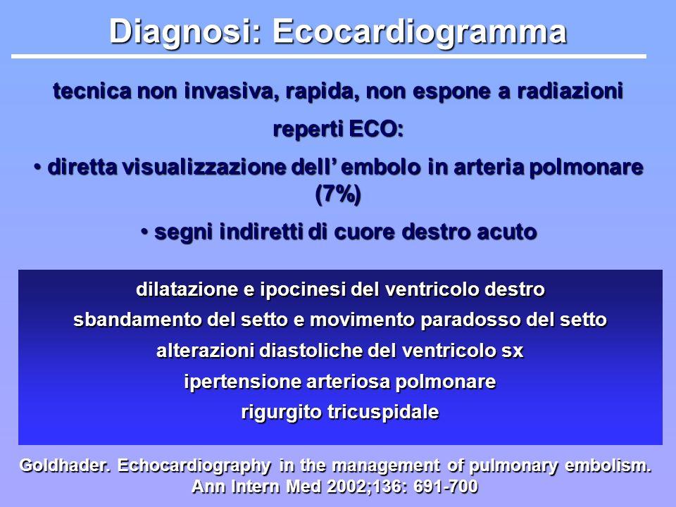 Diagnosi: Ecocardiogramma tecnica non invasiva, rapida, non espone a radiazioni reperti ECO: diretta visualizzazione dell embolo in arteria polmonare
