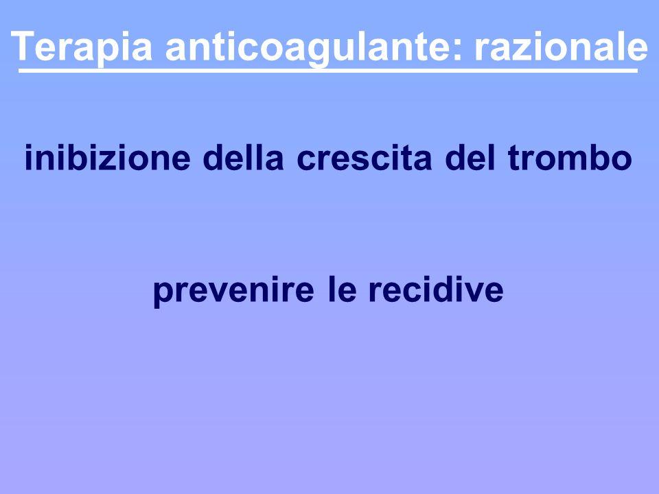 Terapia anticoagulante: razionale inibizione della crescita del trombo prevenire le recidive