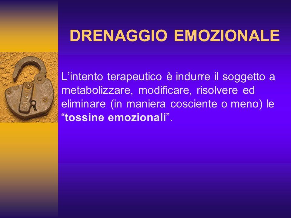 DRENAGGIO EMOZIONALE Lintento terapeutico è indurre il soggetto a metabolizzare, modificare, risolvere ed eliminare (in maniera cosciente o meno) leto
