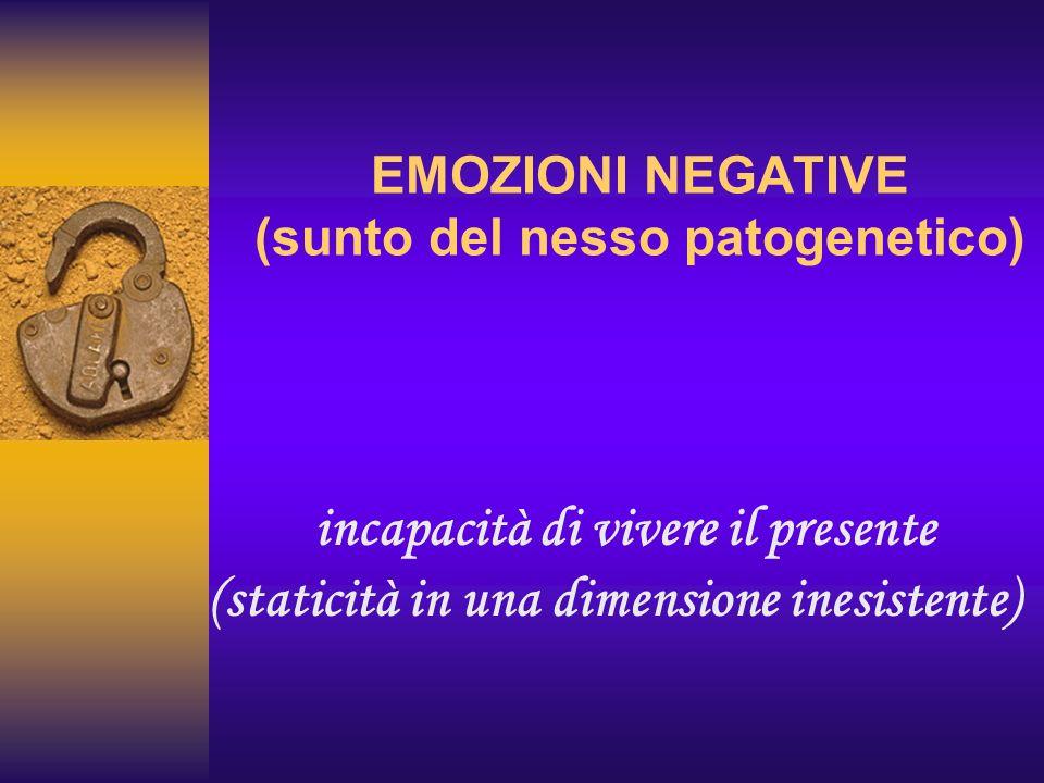 EMOZIONI NEGATIVE (sunto del nesso patogenetico) incapacità di vivere il presente (staticità in una dimensione inesistente)