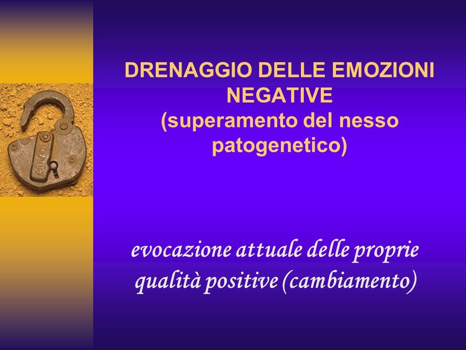 DRENAGGIO DELLE EMOZIONI NEGATIVE (superamento del nesso patogenetico) evocazione attuale delle proprie qualità positive (cambiamento)