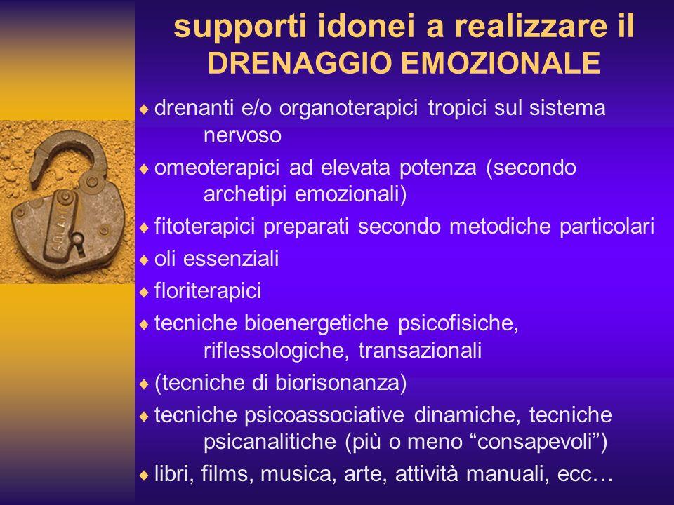 supporti idonei a realizzare il DRENAGGIO EMOZIONALE drenanti e/o organoterapici tropici sul sistema nervoso omeoterapici ad elevata potenza (secondo