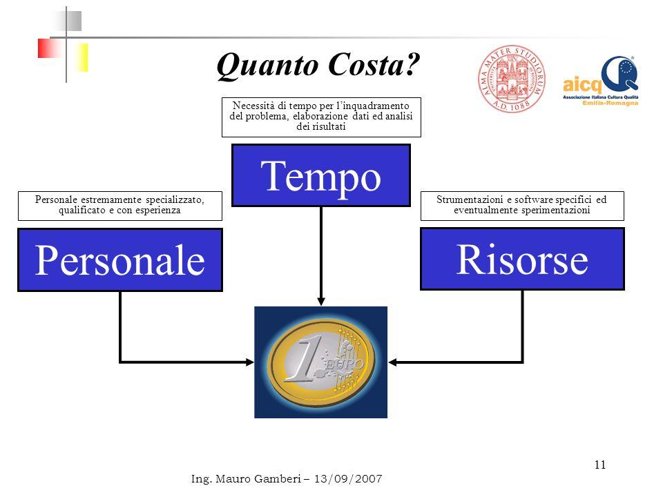 11 Quanto Costa? Ing. Mauro Gamberi – 13/09/2007 Tempo Personale Risorse Necessità di tempo per linquadramento del problema, elaborazione dati ed anal