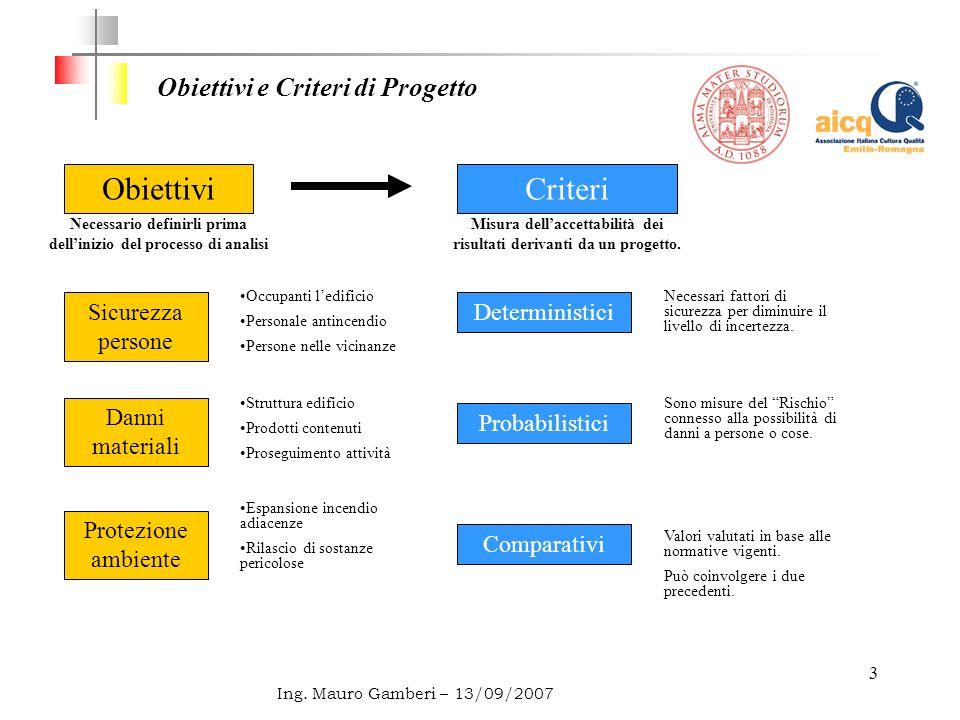 3 Obiettivi Obiettivi e Criteri di Progetto Sicurezza persone Danni materiali Necessario definirli prima dellinizio del processo di analisi Occupanti