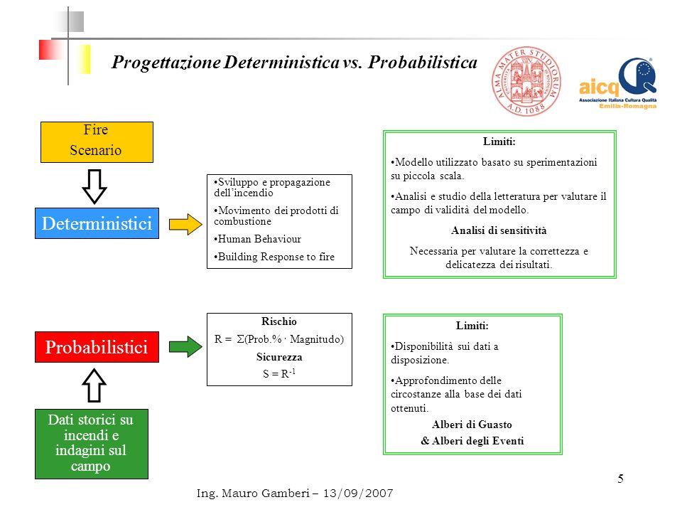 5 Progettazione Deterministica vs. Probabilistica Fire Scenario Limiti: Modello utilizzato basato su sperimentazioni su piccola scala. Analisi e studi
