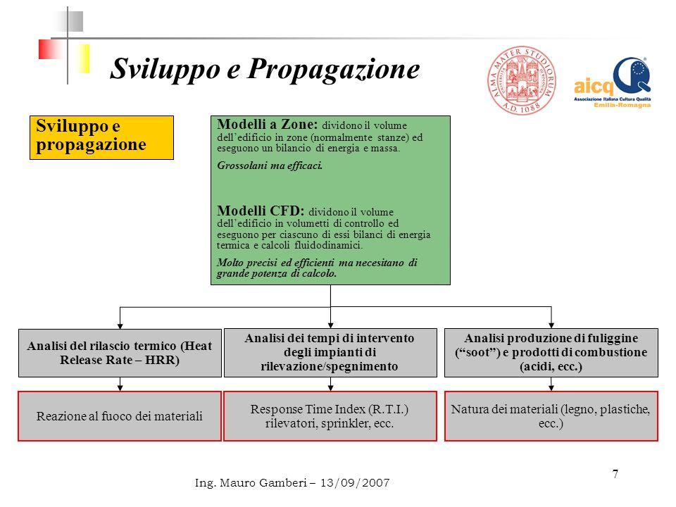 7 Sviluppo e Propagazione Sviluppo e propagazione Ing. Mauro Gamberi – 13/09/2007 Modelli a Zone: dividono il volume delledificio in zone (normalmente