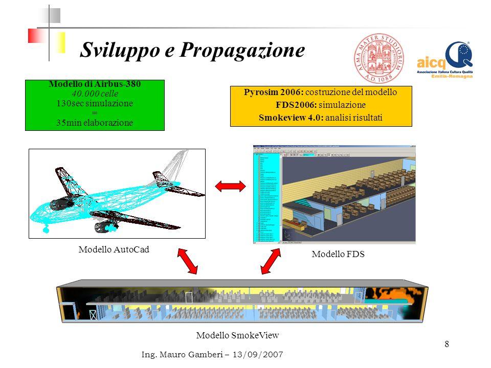 8 Ing. Mauro Gamberi – 13/09/2007 Modello di Airbus-380 40.000 celle 130sec simulazione = 35min elaborazione Sviluppo e Propagazione Pyrosim 2006: cos