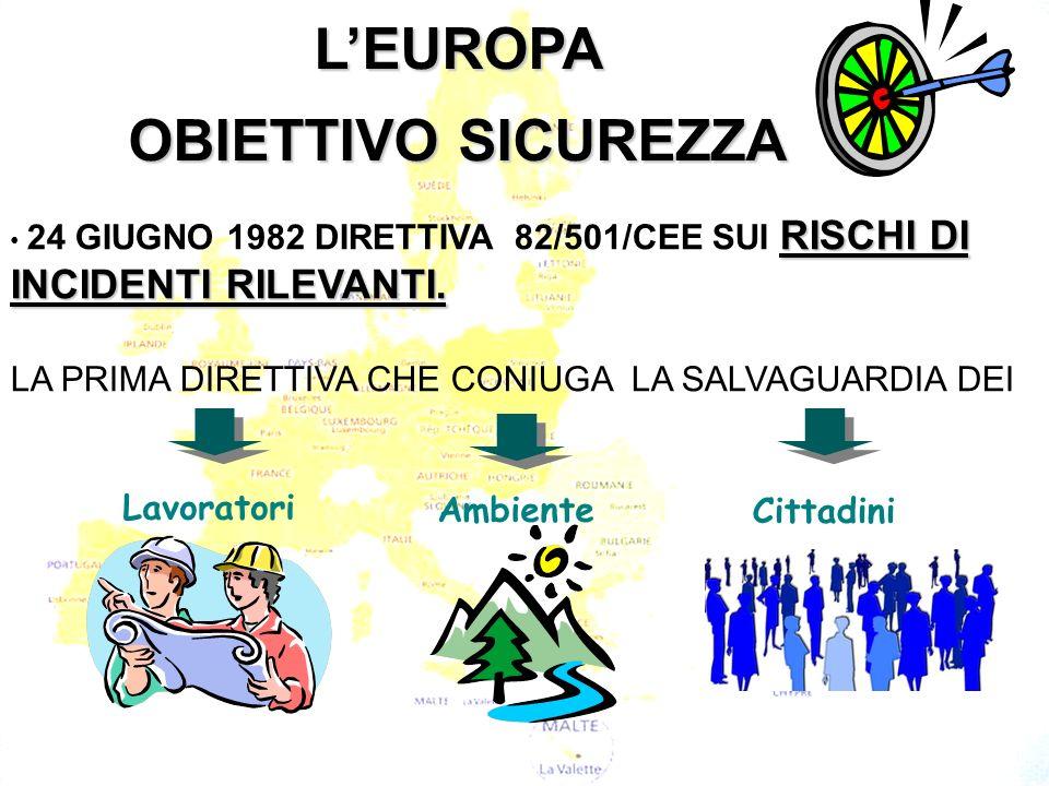 LEUROPA RISCHI DI INCIDENTI RILEVANTI.