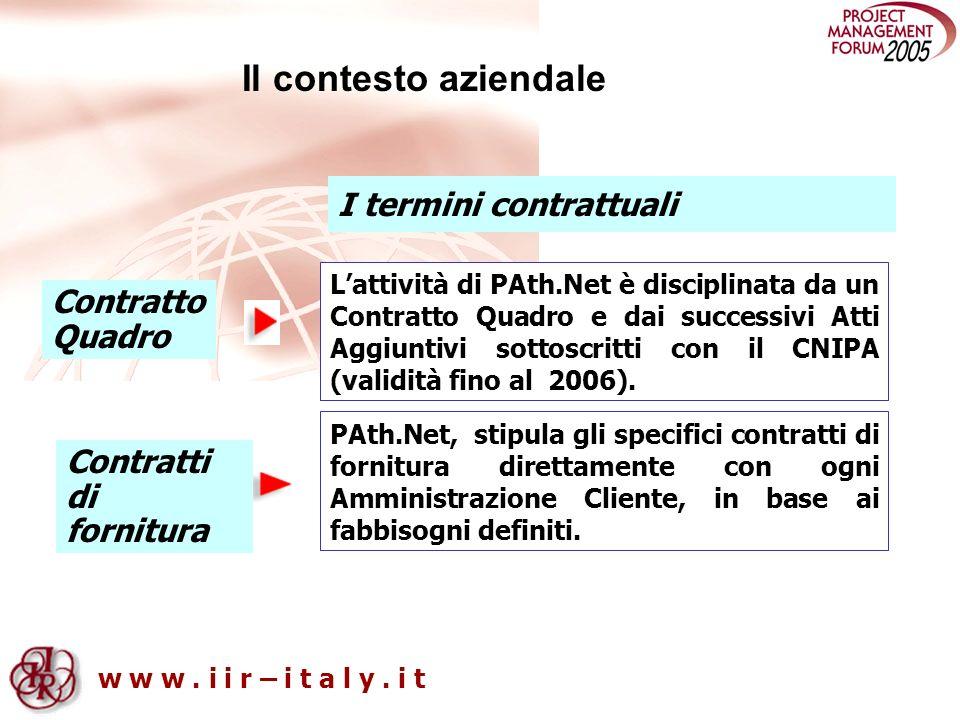 w w w. i i r – i t a l y. i t I termini contrattuali Il contesto aziendale Contratto Quadro Lattività di PAth.Net è disciplinata da un Contratto Quadr