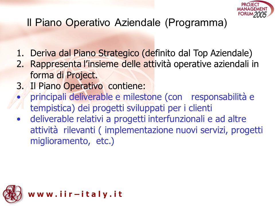 w w w. i i r – i t a l y. i t 1.Deriva dal Piano Strategico (definito dal Top Aziendale) 2.Rappresenta linsieme delle attività operative aziendali in