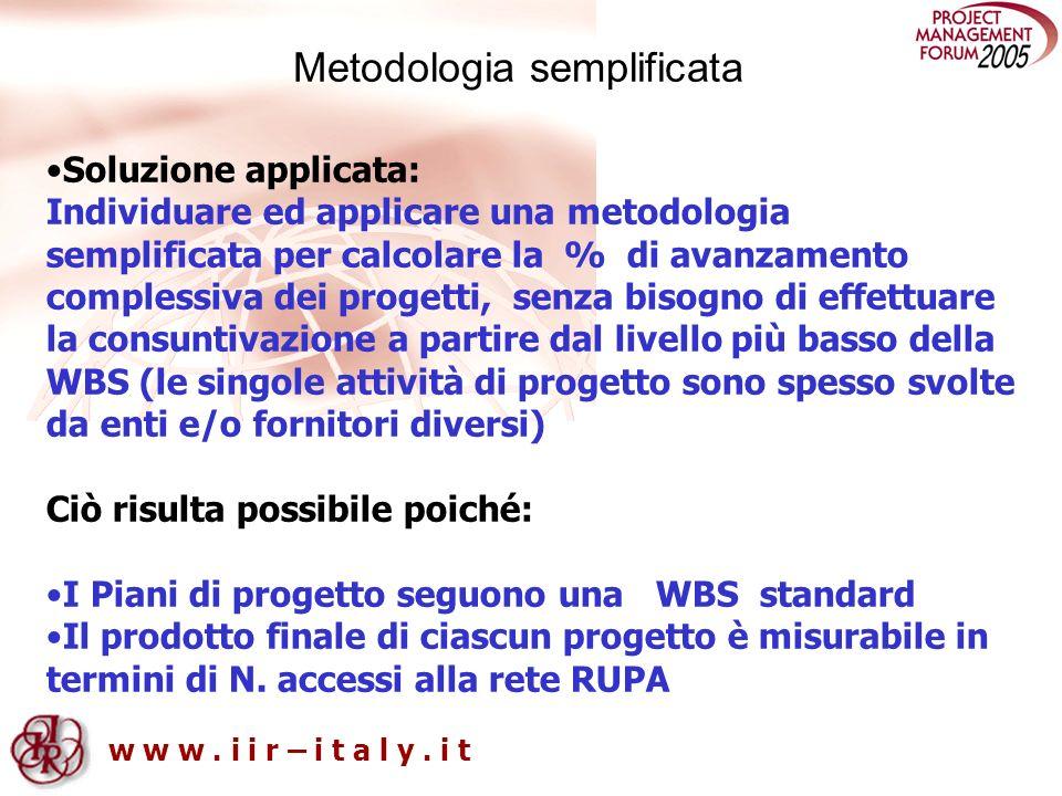 w w w. i i r – i t a l y. i t Metodologia semplificata Soluzione applicata: Individuare ed applicare una metodologia semplificata per calcolare la % d