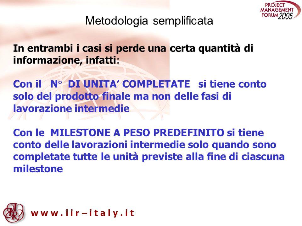 w w w. i i r – i t a l y. i t Metodologia semplificata In entrambi i casi si perde una certa quantità di informazione, infatti: Con il N° DI UNITA COM