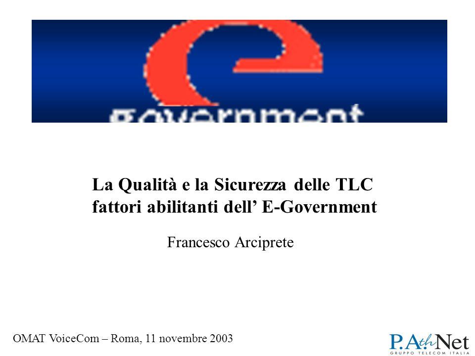 OMAT VoiceCom - Roma 11, novembre 2003 Francesco Arciprete La Qualità e la Sicurezza delle TLC fattori abilitanti dell E-Government OMAT VoiceCom – Roma, 11 novembre 2003