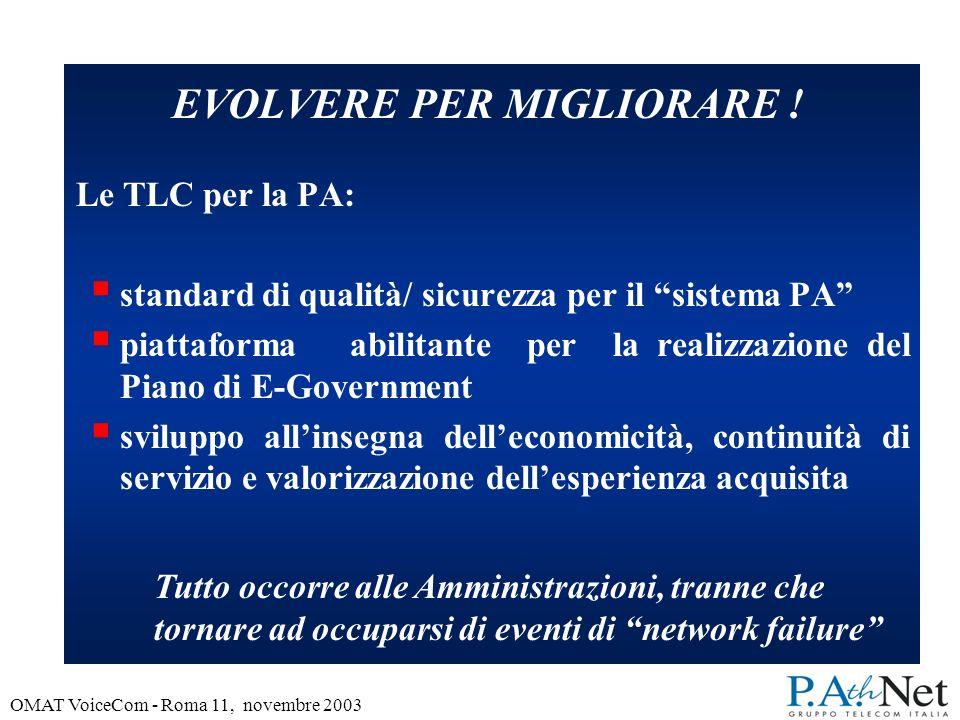 OMAT VoiceCom - Roma 11, novembre 2003 EVOLVERE PER MIGLIORARE .