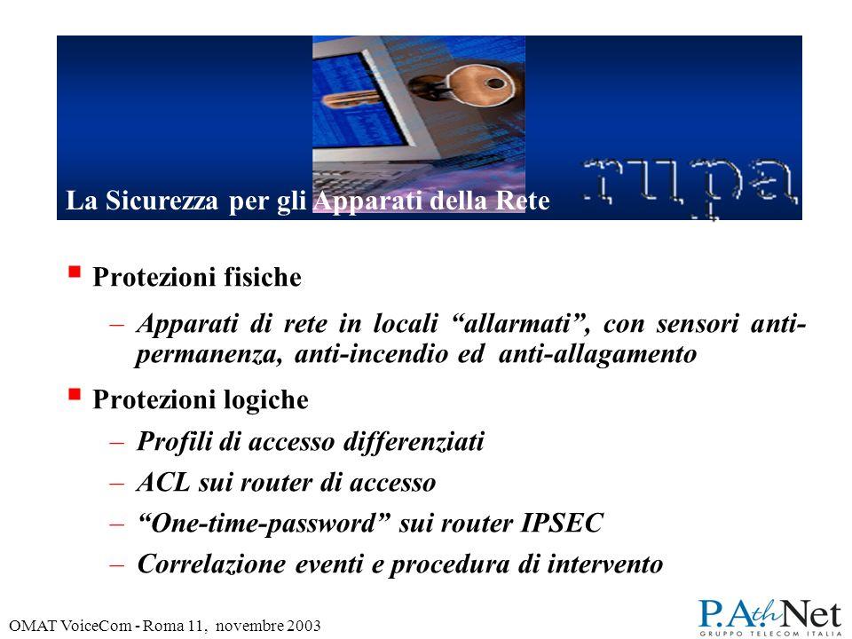 OMAT VoiceCom - Roma 11, novembre 2003 Protezioni fisiche –Apparati di rete in locali allarmati, con sensori anti- permanenza, anti-incendio ed anti-allagamento Protezioni logiche –Profili di accesso differenziati –ACL sui router di accesso –One-time-password sui router IPSEC –Correlazione eventi e procedura di intervento La Sicurezza per gli Apparati della Rete