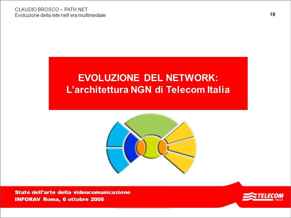 19 TITOLO PRESENTAZIONE, ALLINEATO IN BASSO E A DESTRA, MASSIMO 2 RIGHE Evoluzione della rete nellera multimediale CLAUDIO BROSCO – PATH.NET Stato del