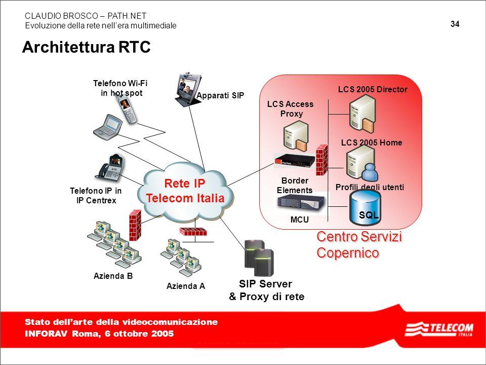 34 TITOLO PRESENTAZIONE, ALLINEATO IN BASSO E A DESTRA, MASSIMO 2 RIGHE Evoluzione della rete nellera multimediale CLAUDIO BROSCO – PATH.NET Stato del