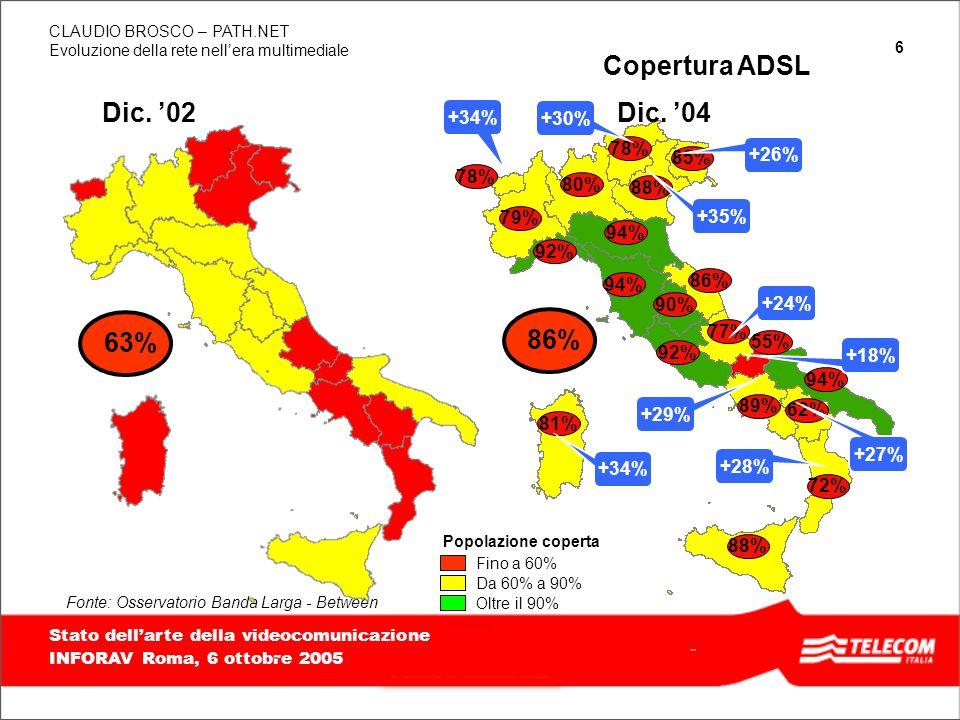 37 TITOLO PRESENTAZIONE, ALLINEATO IN BASSO E A DESTRA, MASSIMO 2 RIGHE Evoluzione della rete nellera multimediale CLAUDIO BROSCO – PATH.NET Stato dellarte della videocomunicazione INFORAV Roma, 6 ottobre 2005 End CLAUDIO BROSCO PATH.NET S.P.A.