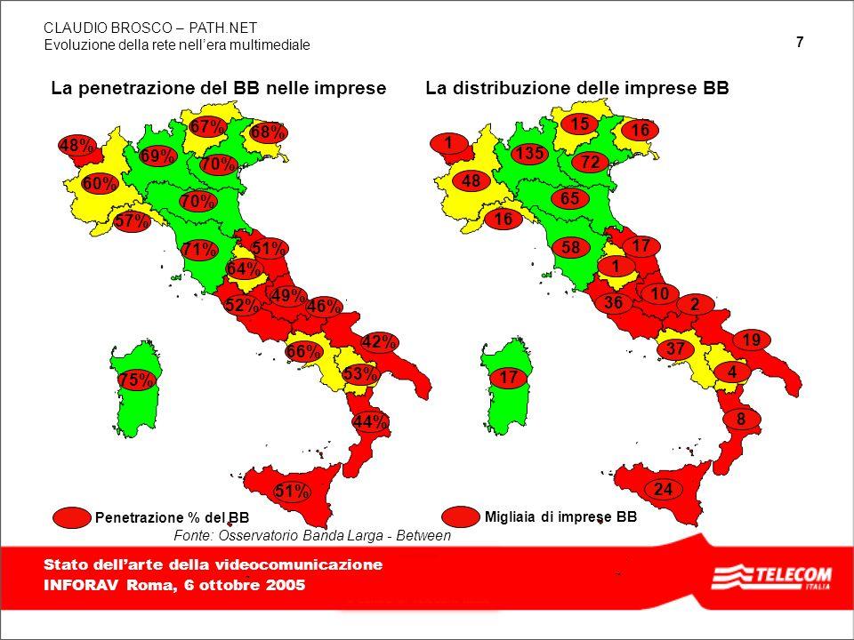 18 TITOLO PRESENTAZIONE, ALLINEATO IN BASSO E A DESTRA, MASSIMO 2 RIGHE Evoluzione della rete nellera multimediale CLAUDIO BROSCO – PATH.NET Stato dellarte della videocomunicazione INFORAV Roma, 6 ottobre 2005 …..xDSL coverage extension 2001 2003 2005 2007 ~ 6.800 sites 97% ADSL2+ introduction ~ 4,2 m.ni di linee DSL ~ 50% dei comuni coperti (ADSL o HDSL) ~ 40% delle centrali ~ 105,2 Mni di Km coppia ~ 3,7 Mni di Km f.o.