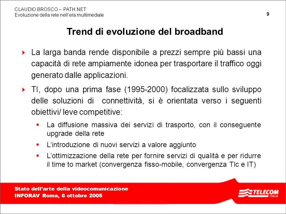20 TITOLO PRESENTAZIONE, ALLINEATO IN BASSO E A DESTRA, MASSIMO 2 RIGHE Evoluzione della rete nellera multimediale CLAUDIO BROSCO – PATH.NET Stato dellarte della videocomunicazione INFORAV Roma, 6 ottobre 2005 F&M: convergenza di backbone & piattaforme Fixed & nomadic Access BB Access xDSL, GBE, WDM, WiFi Mobile Access Backbone DB GW SIP ICT Applications Control Media Rich voice GSN SL / NB Access BRAS/ NAS MSC SGU MGW 3G Radio Access 2G Radio Access