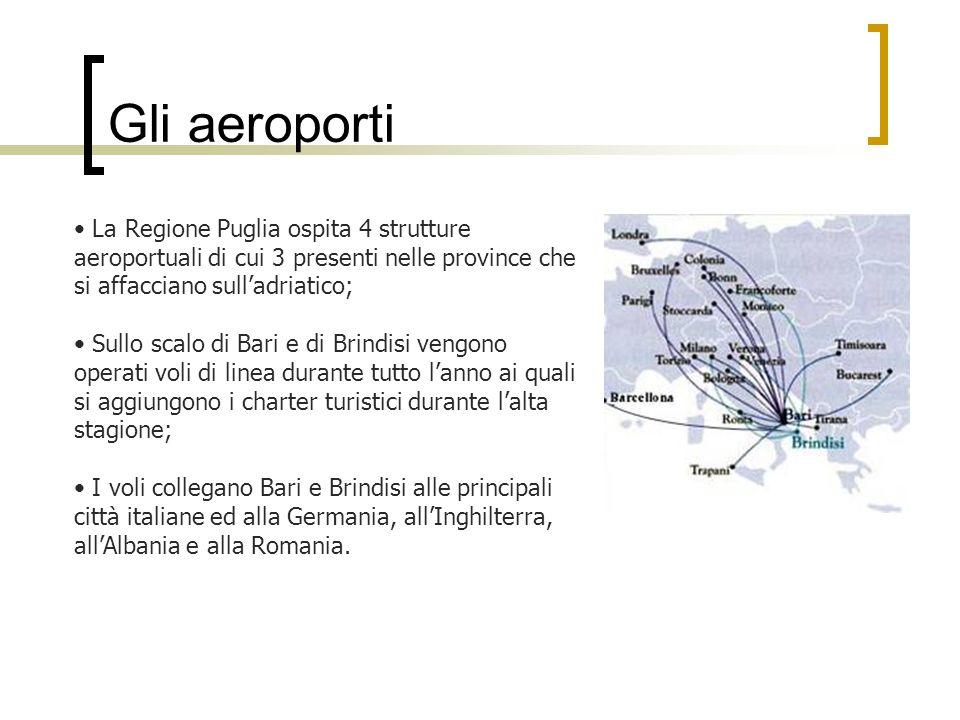 Gli aeroporti La Regione Puglia ospita 4 strutture aeroportuali di cui 3 presenti nelle province che si affacciano sulladriatico; Sullo scalo di Bari