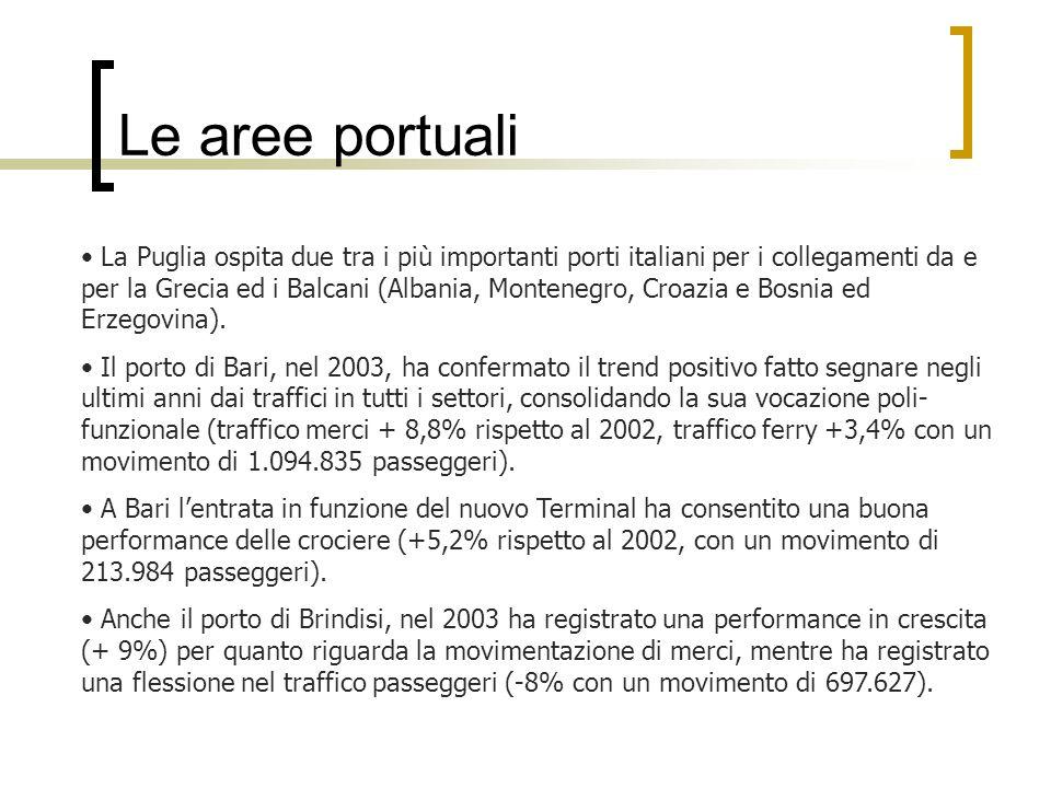 Le aree portuali La Puglia ospita due tra i più importanti porti italiani per i collegamenti da e per la Grecia ed i Balcani (Albania, Montenegro, Cro