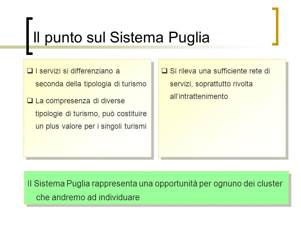 Il punto sul Sistema Puglia I servizi si differenziano a seconda della tipologia di turismo La compresenza di diverse tipologie di turismo, può costit
