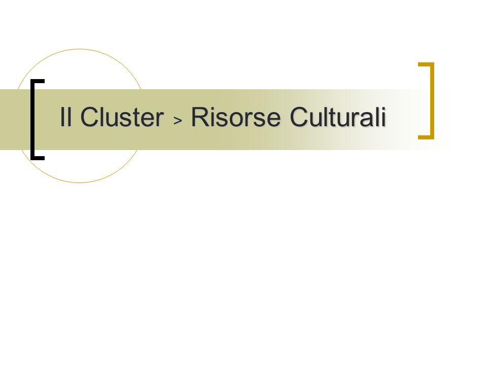Il Cluster > Risorse Culturali