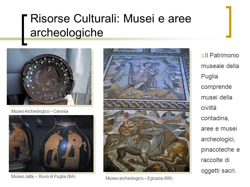 Risorse Culturali: Musei e aree archeologiche Museo archeologico – Egnazia (BR) Museo Archeologico – Canosa Museo Jatta – Ruvo di Puglia (BA) Il Patri
