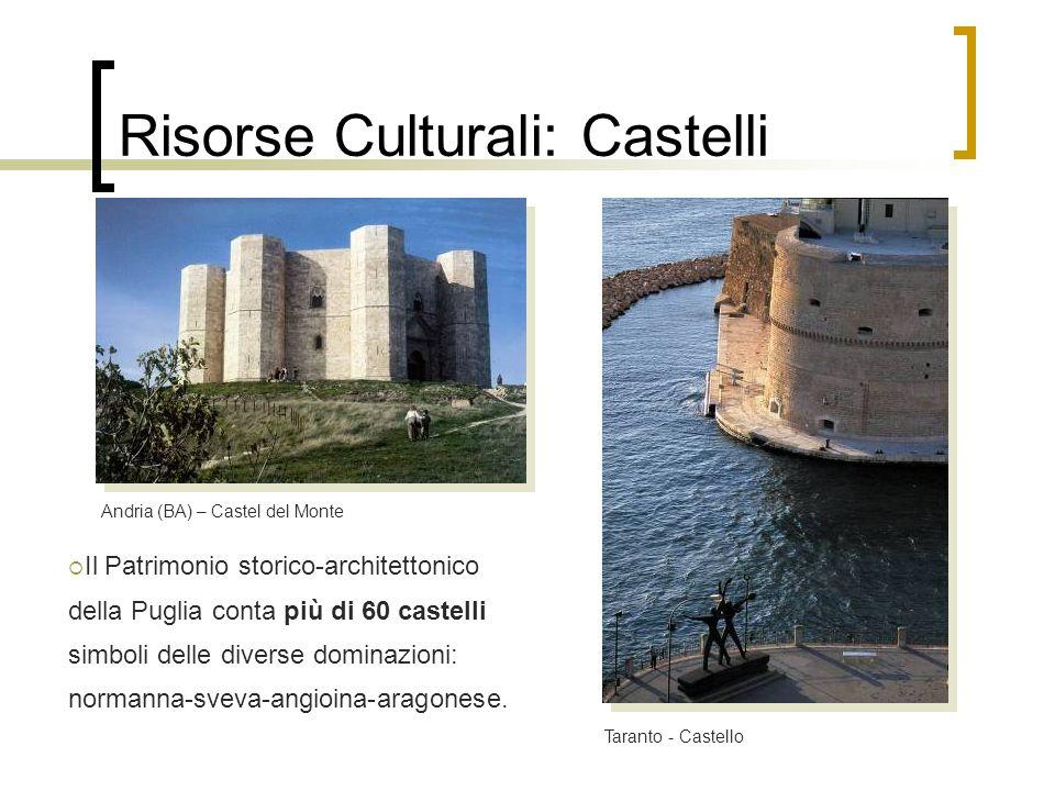 Risorse Culturali: Castelli Il Patrimonio storico-architettonico della Puglia conta più di 60 castelli simboli delle diverse dominazioni: normanna-sve