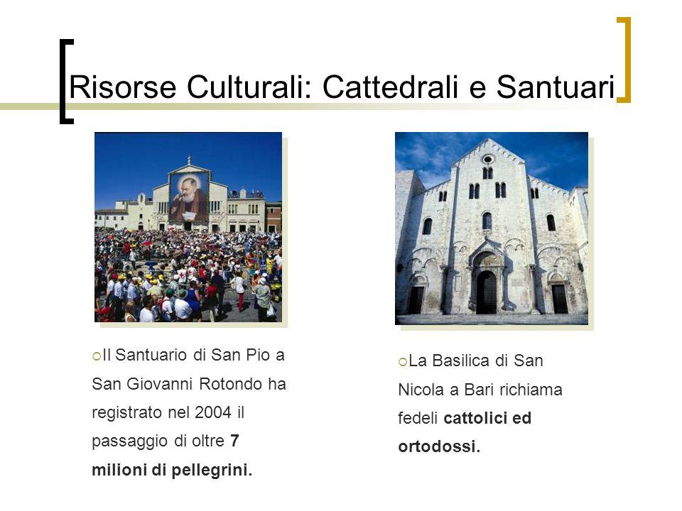 Risorse Culturali: Cattedrali e Santuari Il Santuario di San Pio a San Giovanni Rotondo ha registrato nel 2004 il passaggio di oltre 7 milioni di pell