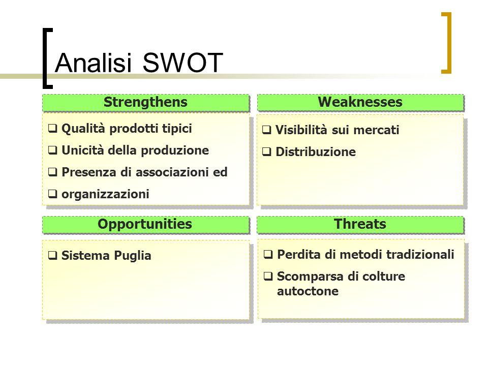 Qualità prodotti tipici Unicità della produzione Presenza di associazioni ed organizzazioni Qualità prodotti tipici Unicità della produzione Presenza