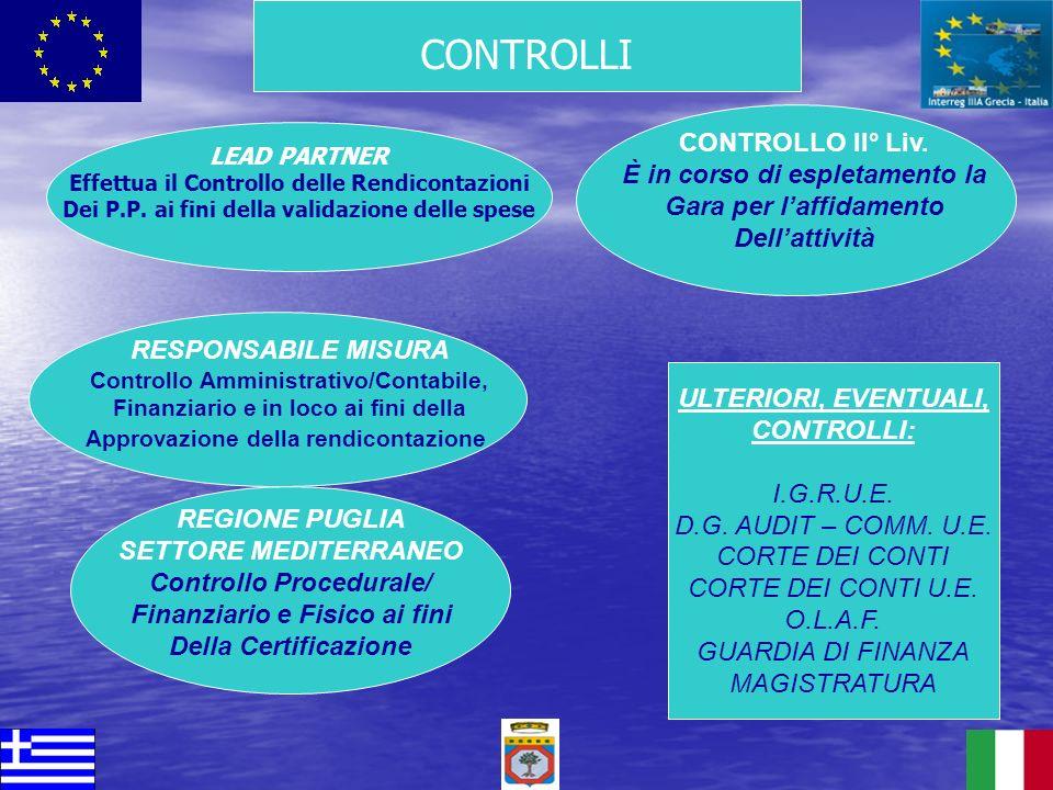 CONTROLLI REGIONE PUGLIA SETTORE MEDITERRANEO Controllo Procedurale/ Finanziario e Fisico ai fini Della Certificazione LEAD PARTNER Effettua il Contro