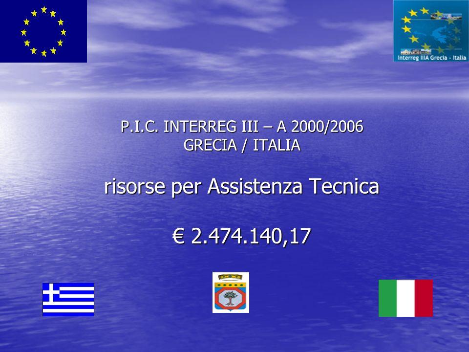 P.I.C. INTERREG III – A 2000/2006 GRECIA / ITALIA risorse per Assistenza Tecnica 2.474.140,17