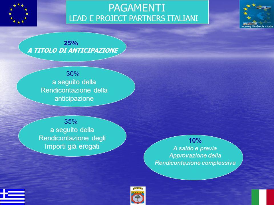 PAGAMENTI LEAD E PROJECT PARTNERS ITALIANI 35% a seguito della Rendicontazione degli Importi già erogati 25% A TITOLO DI ANTICIPAZIONE 30% a seguito d